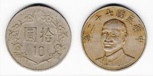 10 юаней 1983 года