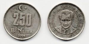 250 000 лир 2004 года
